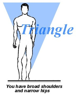 triangle men body type